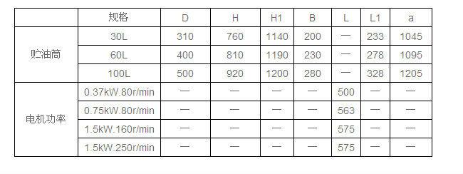 DRB-P系列电动润滑泵及装置